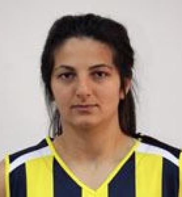 Murat Tugce